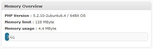 WPMU+BP en_EN Потребление памяти