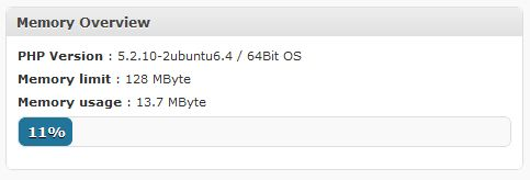 WPMU+BP ru_RU Потребление памяти