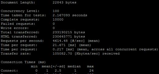 После оптимизации nginx