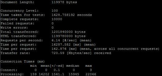 До оптимизации nginx